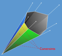 Polyhedral Cone